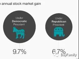 美国股市预示川普败选,A股该何去何从?